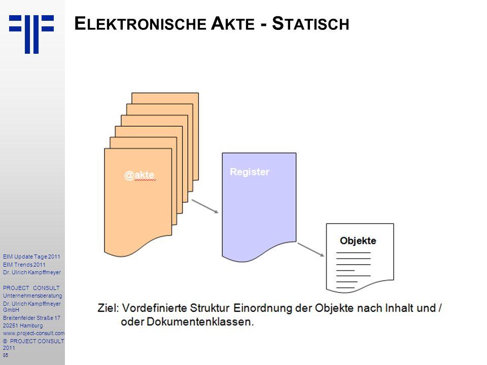 85 EIM Update Tage 2011 EIM Trends 2011 Dr. Ulrich Kampffmeyer PROJECT CONSULT Unternehmensberatung Dr. Ulrich Kampffmeyer GmbH Breitenfelder Straße 1
