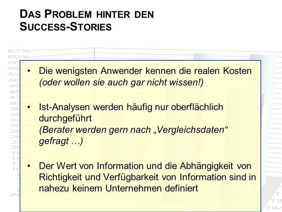 D AS P ROBLEM HINTER DEN S UCCESS -S TORIES Die wenigsten Anwender kennen die realen Kosten (oder wollen sie auch gar nicht wissen!) Ist-Analysen werd