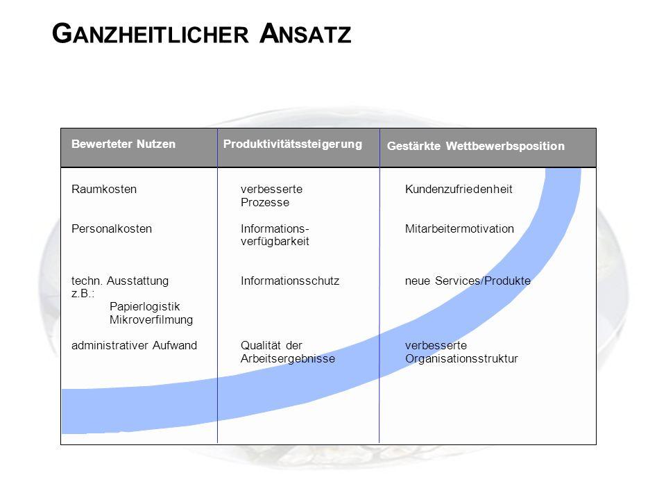 G ANZHEITLICHER A NSATZ verbesserte Prozesse Informations- verfügbarkeit Informationsschutz Qualität der Arbeitsergebnisse Kundenzufriedenheit Mitarbe