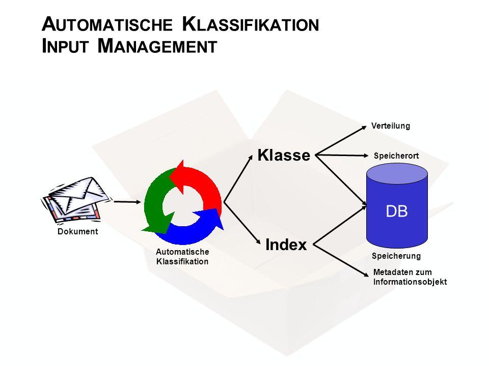 A UTOMATISCHE K LASSIFIKATION I NPUT M ANAGEMENT Index Klasse DB Dokument Automatische Klassifikation Speicherung Metadaten zum Informationsobjekt Spe