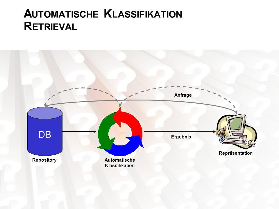 A UTOMATISCHE K LASSIFIKATION R ETRIEVAL DB RepositoryAutomatische Klassifikation Repräsentation Anfrage Ergebnis