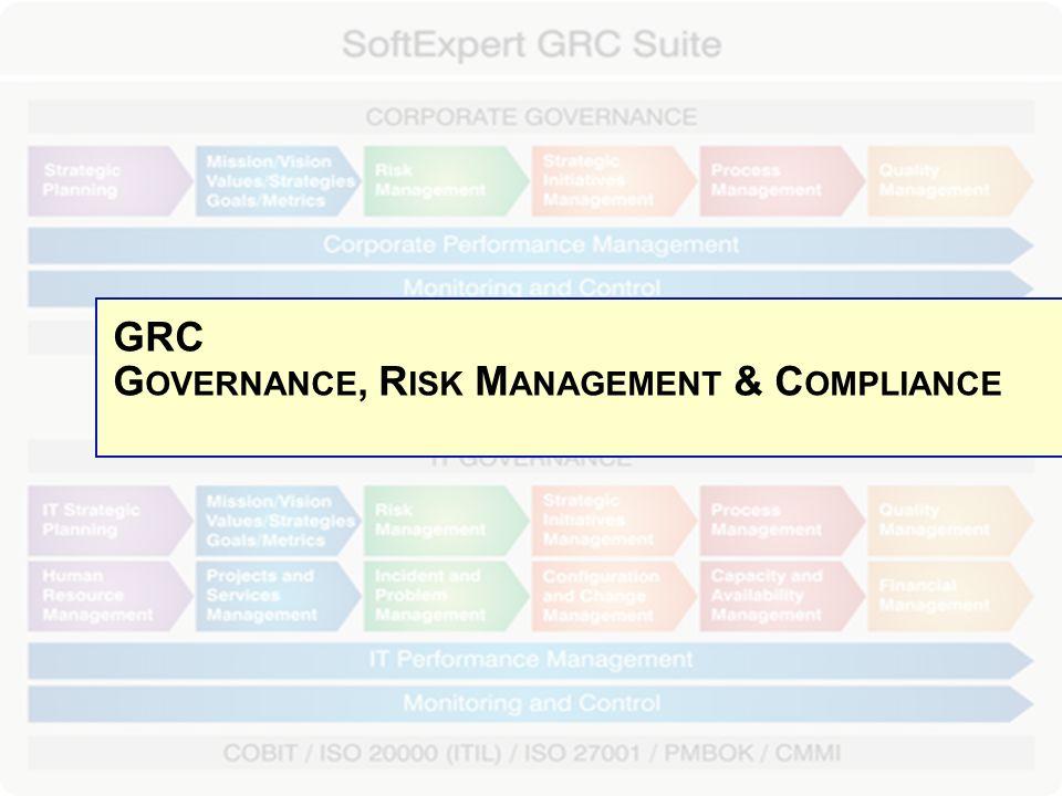 GRC G OVERNANCE, R ISK M ANAGEMENT & C OMPLIANCE