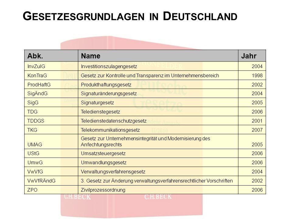 G ESETZESGRUNDLAGEN IN D EUTSCHLAND Abk.NameJahr InvZulGInvestitionszulagengesetz2004 KonTraGGesetz zur Kontrolle und Transparenz im Unternehmensberei