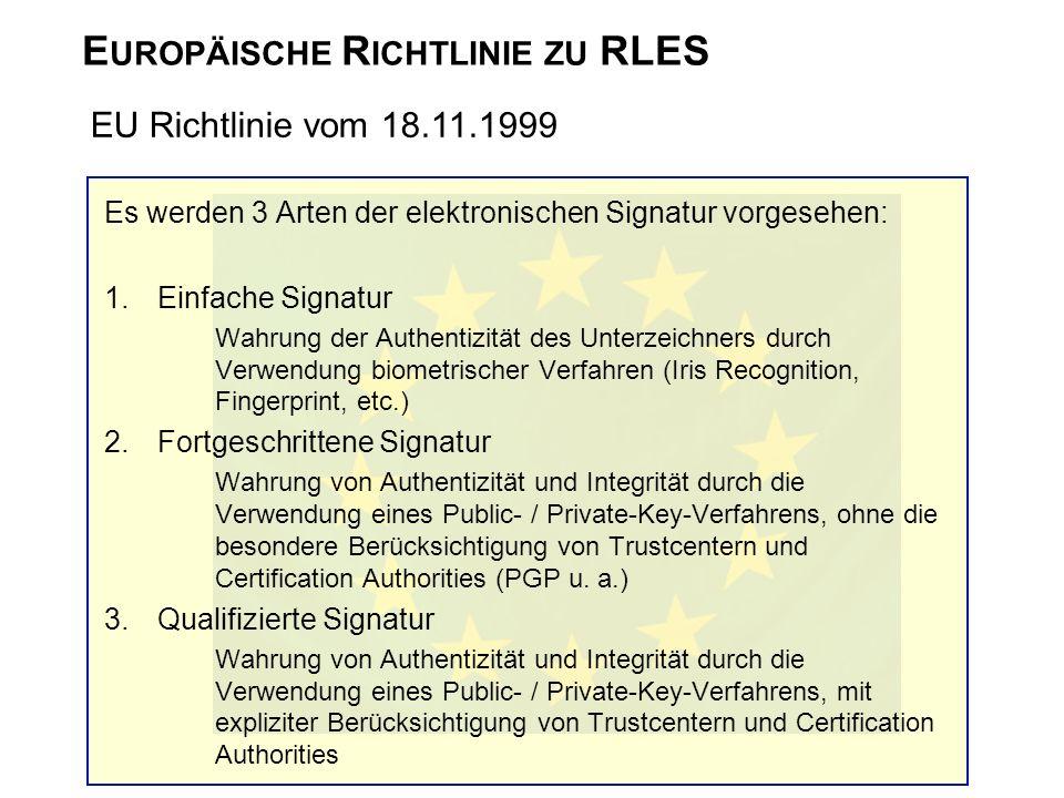 E UROPÄISCHE R ICHTLINIE ZU RLES Es werden 3 Arten der elektronischen Signatur vorgesehen: 1.Einfache Signatur Wahrung der Authentizität des Unterzeic