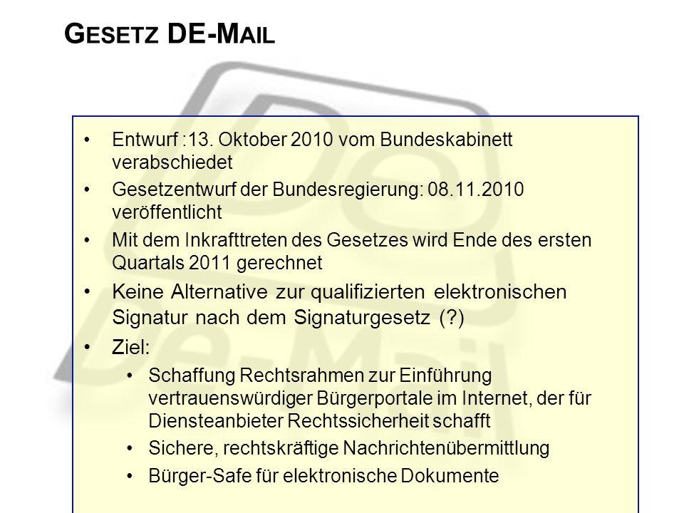 Entwurf :13. Oktober 2010 vom Bundeskabinett verabschiedet Gesetzentwurf der Bundesregierung: 08.11.2010 veröffentlicht Mit dem Inkrafttreten des Gese