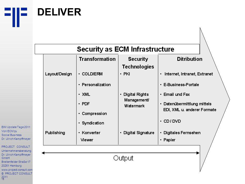 15 EIM Update Tage 2011 Von ECM zu Social Business Dr.