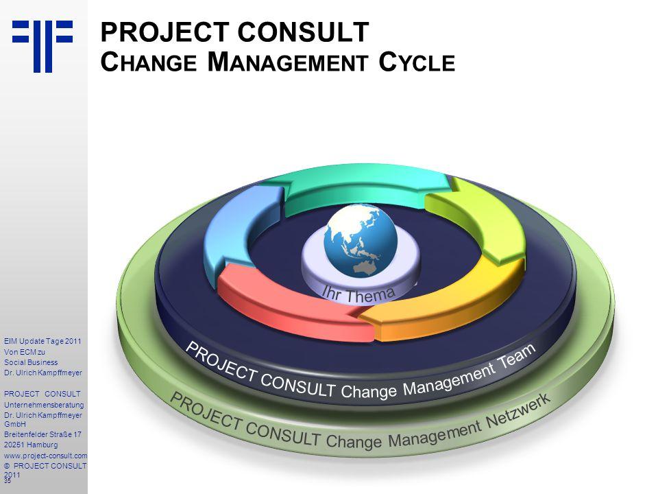35 EIM Update Tage 2011 Von ECM zu Social Business Dr.