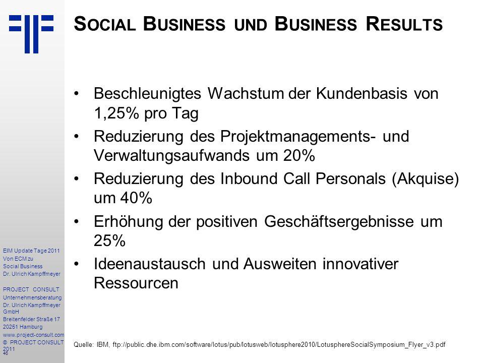 46 EIM Update Tage 2011 Von ECM zu Social Business Dr.