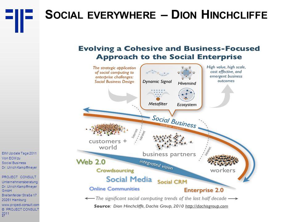 47 EIM Update Tage 2011 Von ECM zu Social Business Dr.