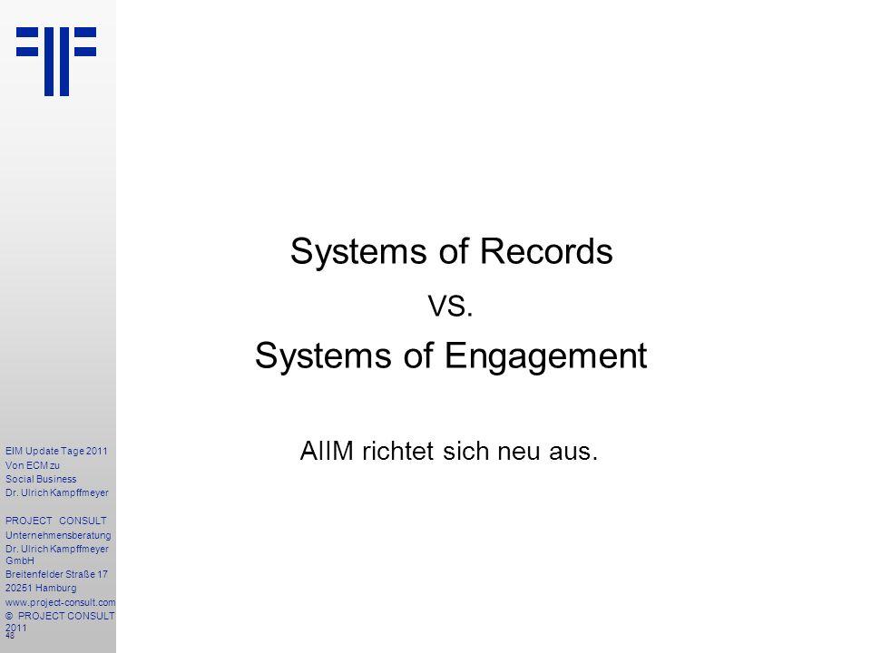 48 EIM Update Tage 2011 Von ECM zu Social Business Dr.