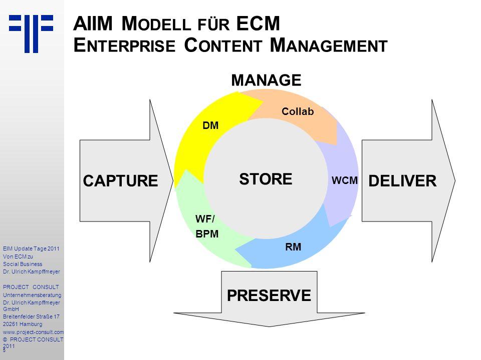 5 EIM Update Tage 2011 Von ECM zu Social Business Dr.