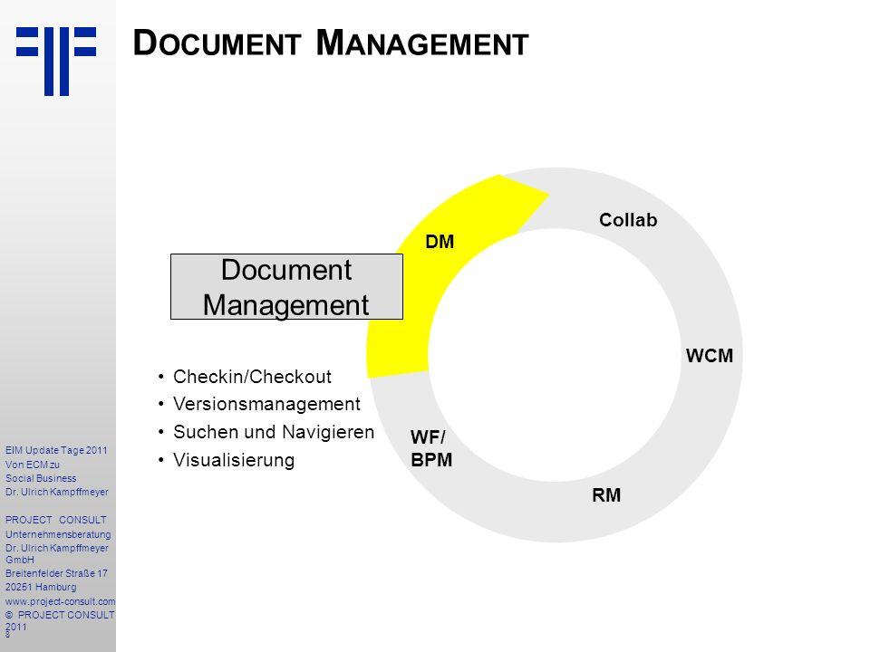 8 EIM Update Tage 2011 Von ECM zu Social Business Dr.
