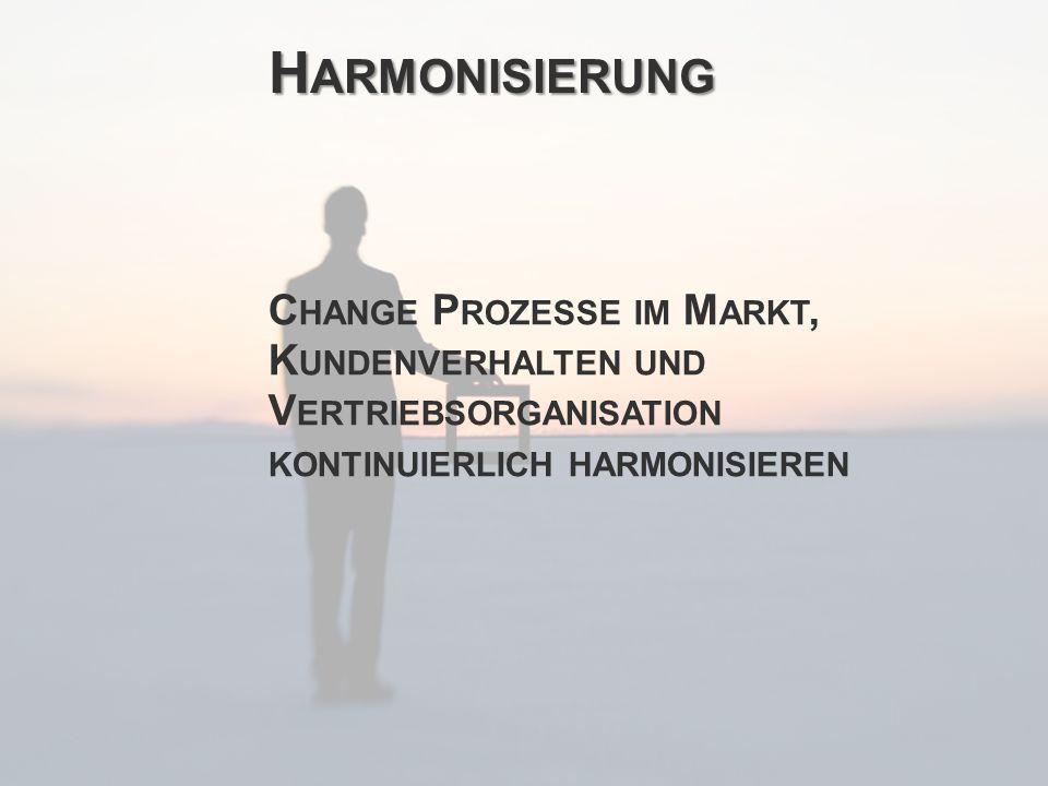 13 Social CRM ForumDr. Ulrich Kampffmeyer | Dr.