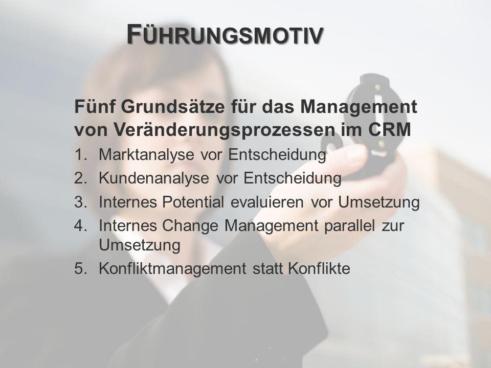 CRM als ständigen Change Process begreifenSocial CRM ForumDr.