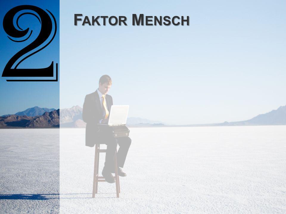 7 Social CRM ForumDr. Ulrich Kampffmeyer | Dr.
