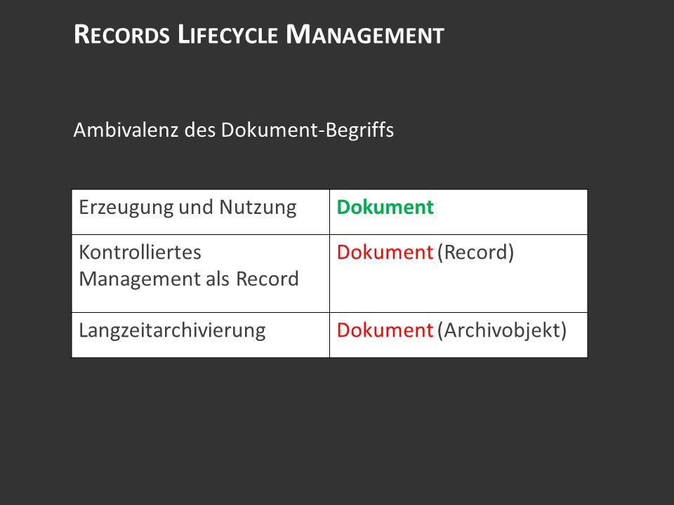 R ECORDS L IFECYCLE M ANAGEMENT Ambivalenz des Dokument-Begriffs Erzeugung und NutzungDokument Kontrolliertes Management als Record Dokument (Record) LangzeitarchivierungDokument (Archivobjekt)