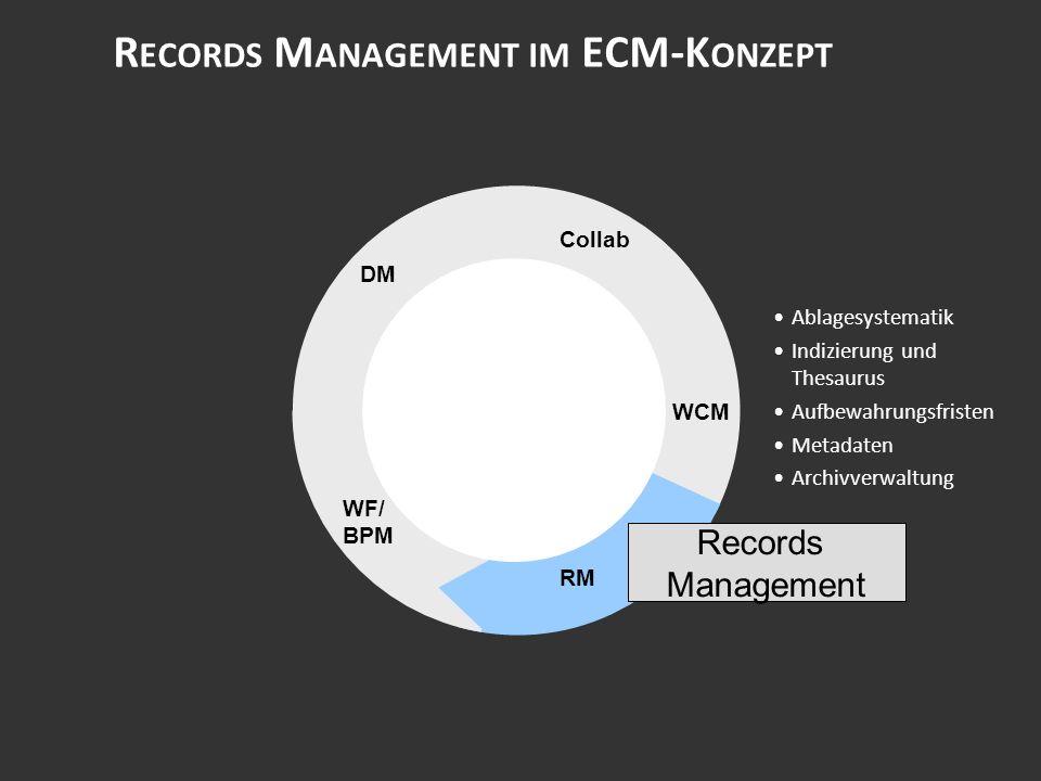 R ECORDS M ANAGEMENT IM ECM-K ONZEPT STORE WCM RM WF/ BPM DM Collab Records Management Ablagesystematik Indizierung und Thesaurus Aufbewahrungsfristen Metadaten Archivverwaltung