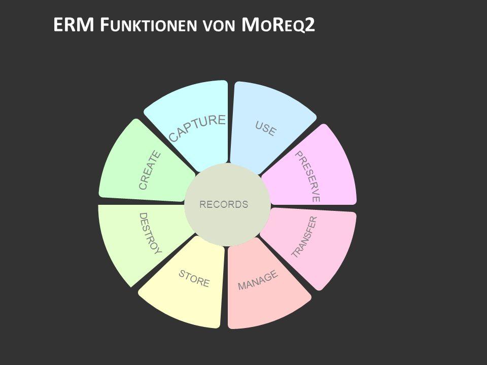 ERM F UNKTIONEN VON M O R EQ 2 RECORDS