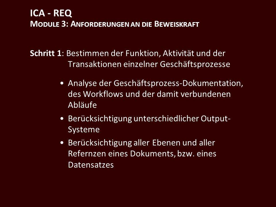 ICA - REQ M ODULE 3: A NFORDERUNGEN AN DIE B EWEISKRAFT Schritt 1: Bestimmen der Funktion, Aktivität und der Transaktionen einzelner Geschäftsprozesse Analyse der Geschäftsprozess-Dokumentation, des Workflows und der damit verbundenen Abläufe Berücksichtigung unterschiedlicher Output- Systeme Berücksichtigung aller Ebenen und aller Refernzen eines Dokuments, bzw.