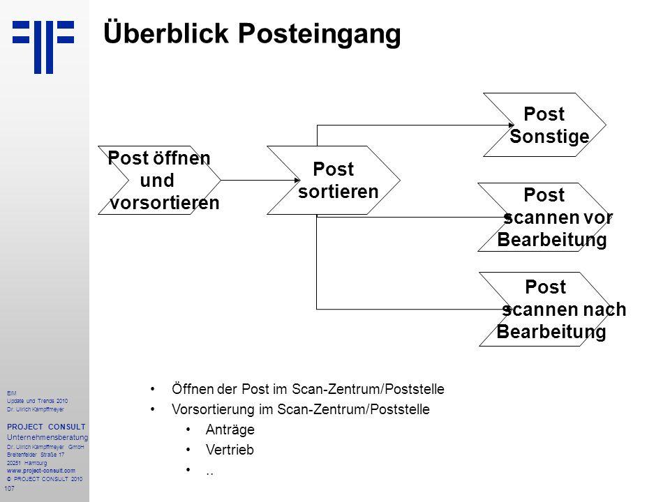 107 EIM Update und Trends 2010 Dr. Ulrich Kampffmeyer PROJECT CONSULT Unternehmensberatung Dr. Ulrich Kampffmeyer GmbH Breitenfelder Straße 17 20251 H