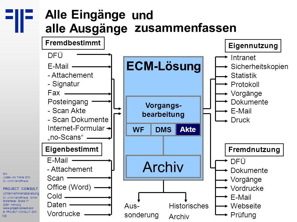 109 EIM Update und Trends 2010 Dr. Ulrich Kampffmeyer PROJECT CONSULT Unternehmensberatung Dr. Ulrich Kampffmeyer GmbH Breitenfelder Straße 17 20251 H