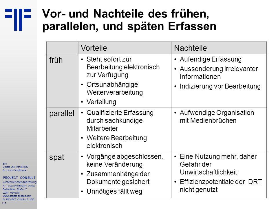 112 EIM Update und Trends 2010 Dr. Ulrich Kampffmeyer PROJECT CONSULT Unternehmensberatung Dr. Ulrich Kampffmeyer GmbH Breitenfelder Straße 17 20251 H