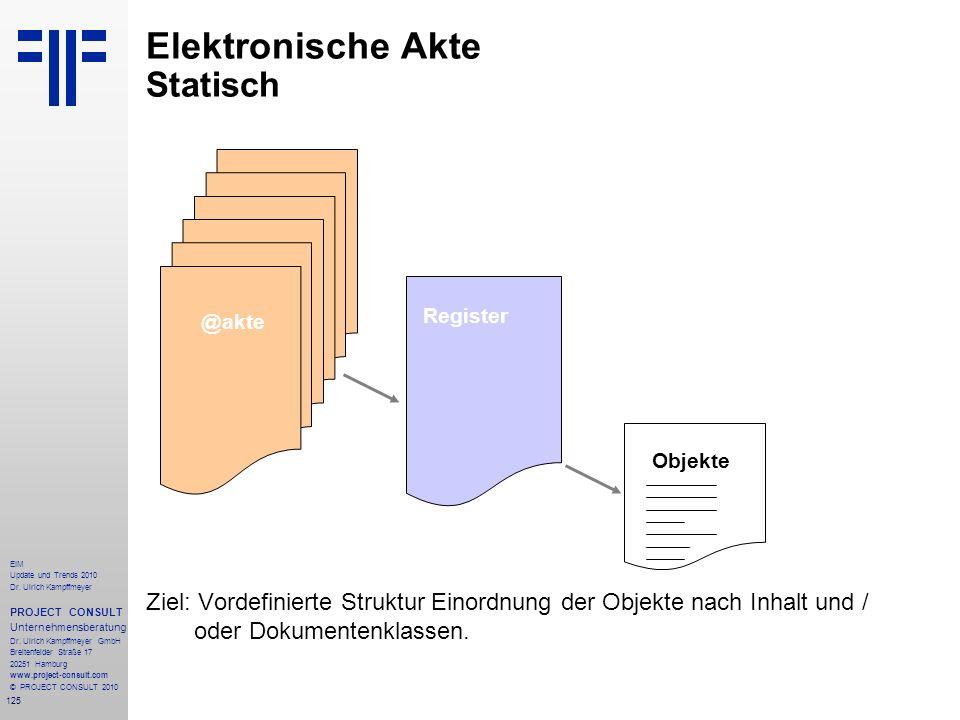 125 EIM Update und Trends 2010 Dr. Ulrich Kampffmeyer PROJECT CONSULT Unternehmensberatung Dr. Ulrich Kampffmeyer GmbH Breitenfelder Straße 17 20251 H