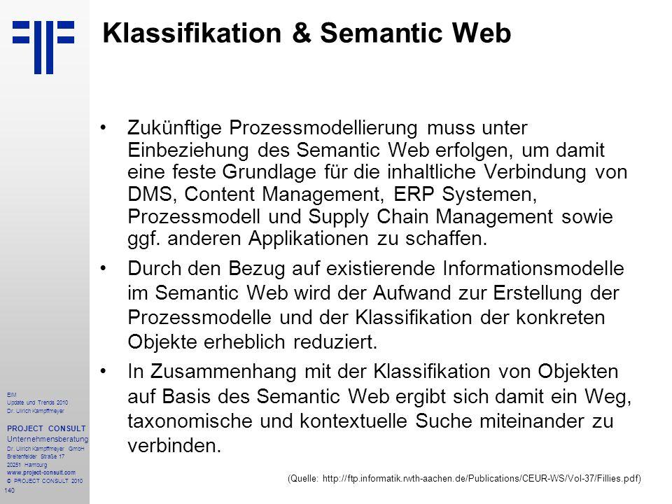 140 EIM Update und Trends 2010 Dr. Ulrich Kampffmeyer PROJECT CONSULT Unternehmensberatung Dr. Ulrich Kampffmeyer GmbH Breitenfelder Straße 17 20251 H