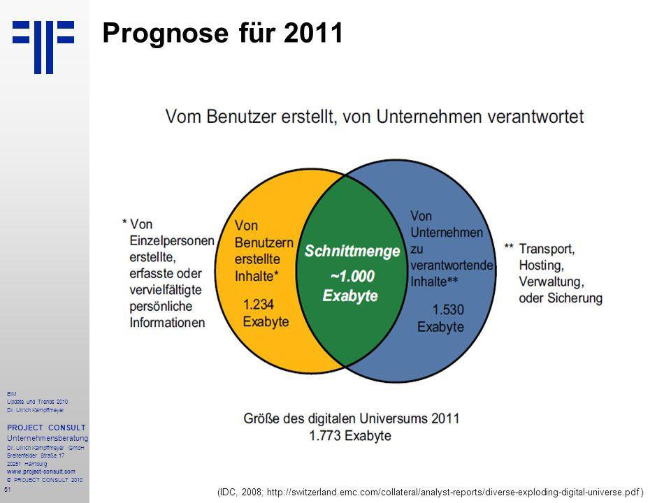 51 EIM Update und Trends 2010 Dr. Ulrich Kampffmeyer PROJECT CONSULT Unternehmensberatung Dr. Ulrich Kampffmeyer GmbH Breitenfelder Straße 17 20251 Ha