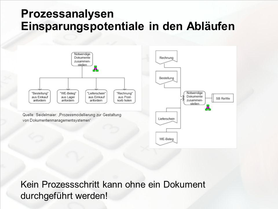 14 EIM Update und Trends 2010 Dr. Ulrich Kampffmeyer PROJECT CONSULT Unternehmensberatung Dr. Ulrich Kampffmeyer GmbH Breitenfelder Straße 17 20251 Ha