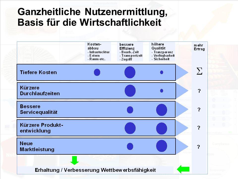 22 EIM Update und Trends 2010 Dr. Ulrich Kampffmeyer PROJECT CONSULT Unternehmensberatung Dr. Ulrich Kampffmeyer GmbH Breitenfelder Straße 17 20251 Ha