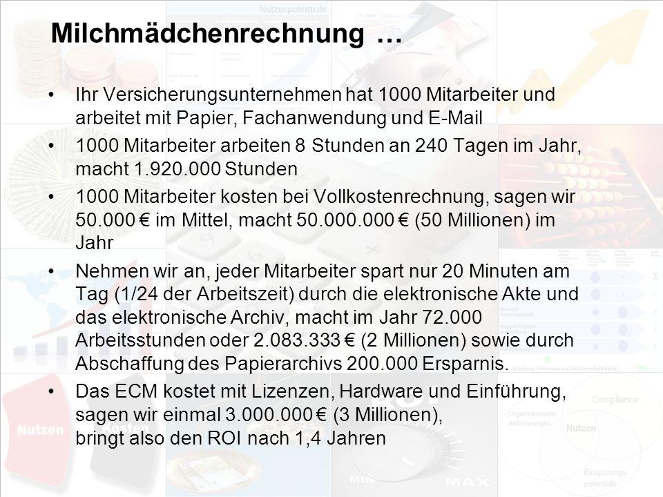 27 EIM Update und Trends 2010 Dr. Ulrich Kampffmeyer PROJECT CONSULT Unternehmensberatung Dr. Ulrich Kampffmeyer GmbH Breitenfelder Straße 17 20251 Ha