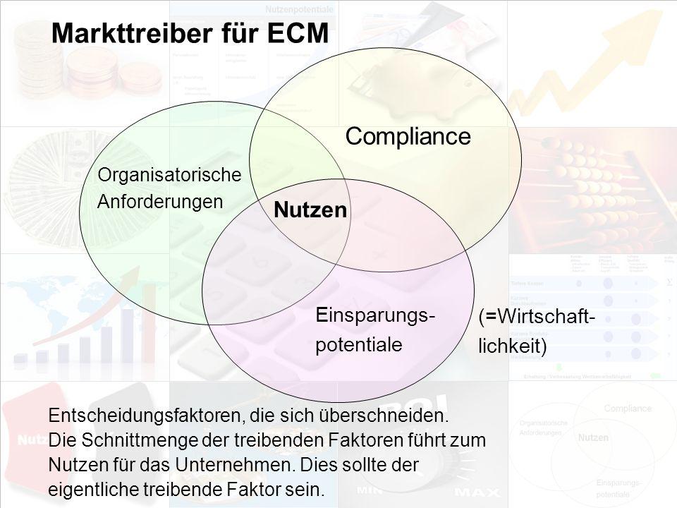 29 EIM Update und Trends 2010 Dr. Ulrich Kampffmeyer PROJECT CONSULT Unternehmensberatung Dr. Ulrich Kampffmeyer GmbH Breitenfelder Straße 17 20251 Ha