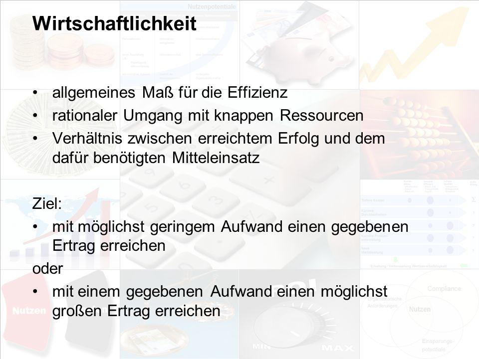 26 EIM Update und Trends 2010 Dr.Ulrich Kampffmeyer PROJECT CONSULT Unternehmensberatung Dr.