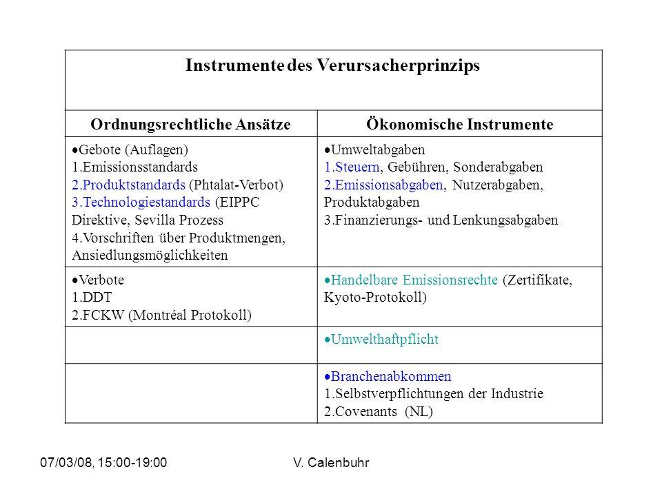07/03/08, 15:00-19:00V. Calenbuhr Instrumente des Verursacherprinzips Ordnungsrechtliche AnsätzeÖkonomische Instrumente Gebote (Auflagen) 1.Emissionss
