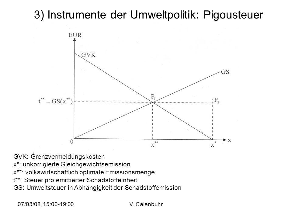 07/03/08, 15:00-19:00V. Calenbuhr GVK: Grenzvermeidungskosten x*: unkorrigierte Gleichgewichtsemission x**: volkswirtschaftlich optimale Emissionsmeng