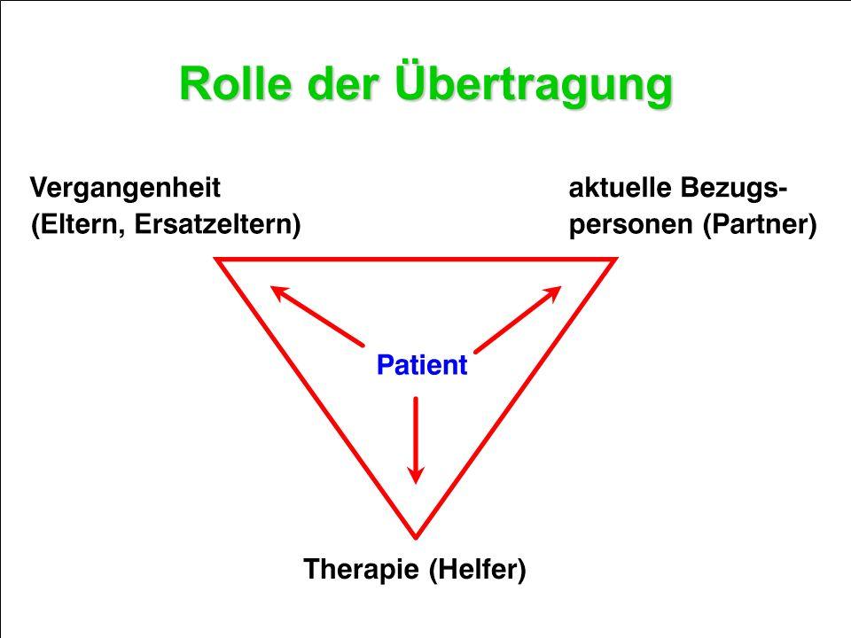 PD Dr. P. Keel11 Rolle der Übertragung