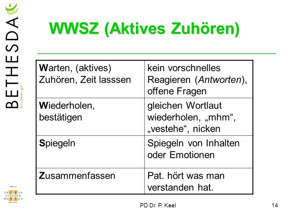 PD Dr. P. Keel14 WWSZ (Aktives Zuhören) Warten, (aktives) Zuhören, Zeit lasssen kein vorschnelles Reagieren (Antworten), offene Fragen Wiederholen, be