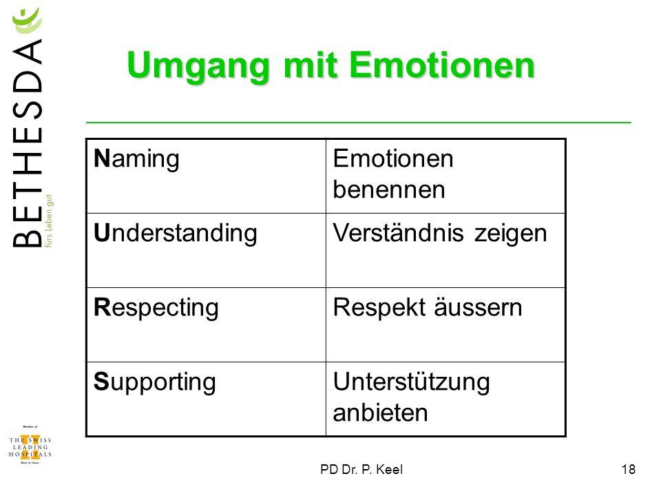 PD Dr. P. Keel18 Umgang mit Emotionen NamingEmotionen benennen UnderstandingVerständnis zeigen RespectingRespekt äussern SupportingUnterstützung anbie