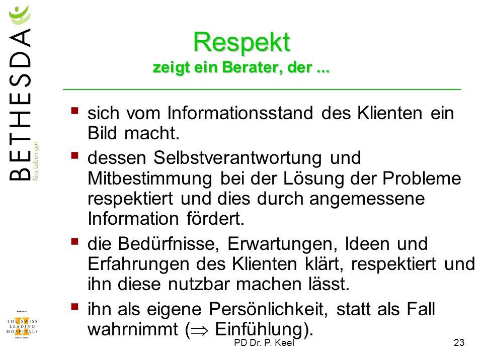 PD Dr. P. Keel23 Respekt zeigt ein Berater, der... sich vom Informationsstand des Klienten ein Bild macht. dessen Selbstverantwortung und Mitbestimmun