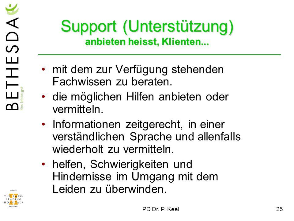 PD Dr. P. Keel25 Support (Unterstützung) anbieten heisst, Klienten... mit dem zur Verfügung stehenden Fachwissen zu beraten. die möglichen Hilfen anbi