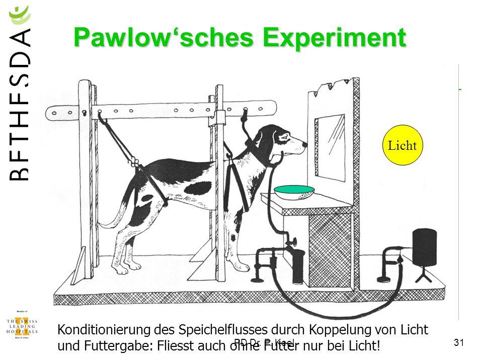 PD Dr. P. Keel31 Pawlowsches Experiment Licht Konditionierung des Speichelflusses durch Koppelung von Licht und Futtergabe: Fliesst auch ohne Futter n