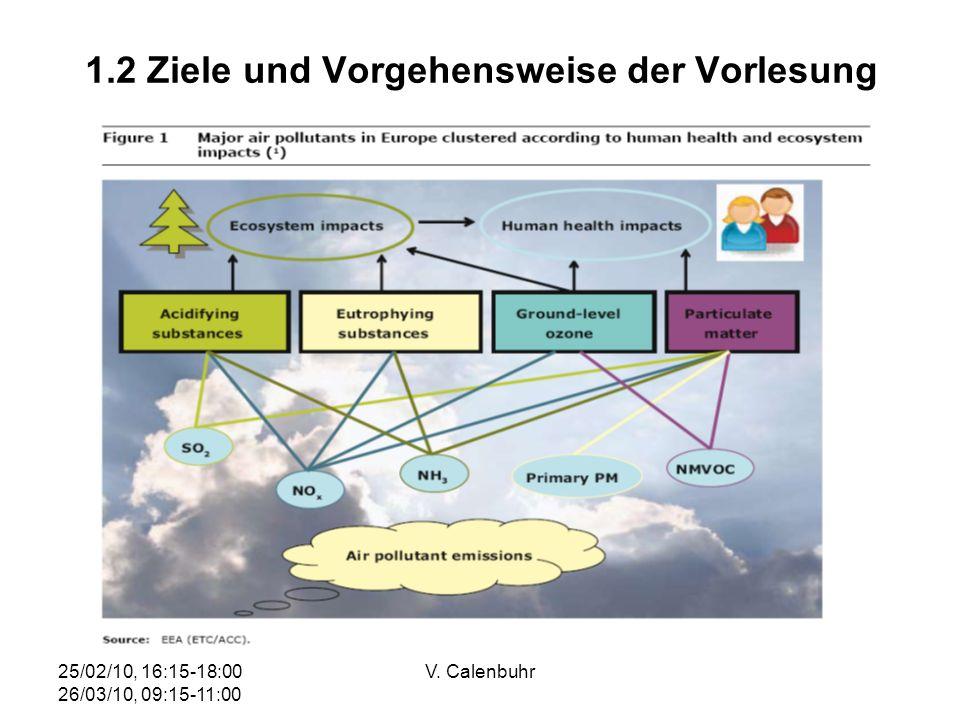 25/02/10, 16:15-18:00 26/03/10, 09:15-11:00 V. Calenbuhr 1.2 Ziele und Vorgehensweise der Vorlesung