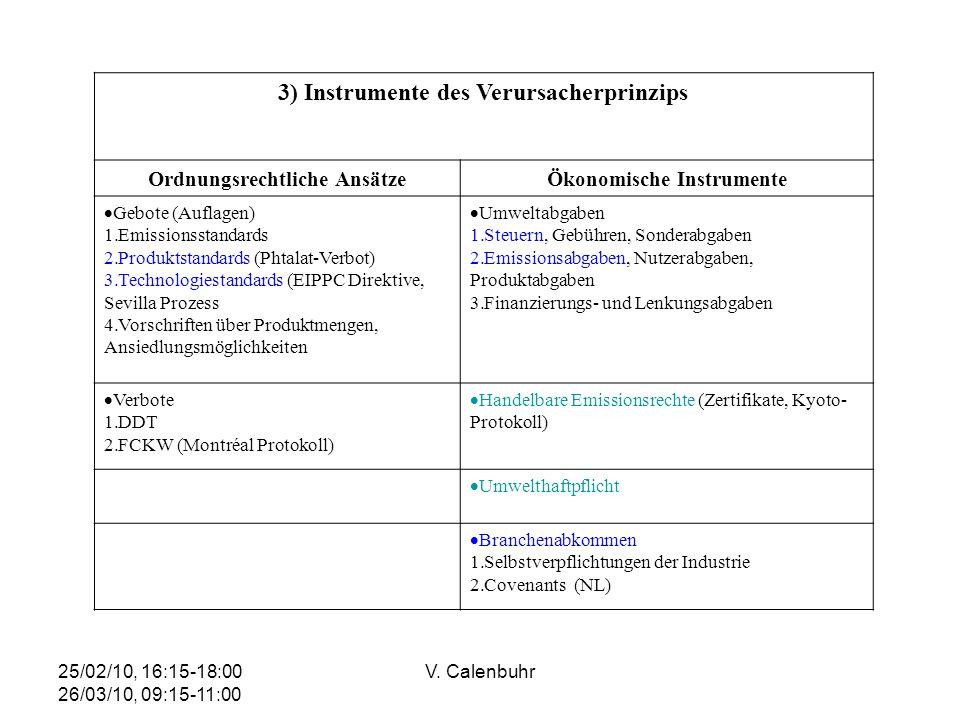 25/02/10, 16:15-18:00 26/03/10, 09:15-11:00 V. Calenbuhr 3) Instrumente des Verursacherprinzips Ordnungsrechtliche AnsätzeÖkonomische Instrumente Gebo