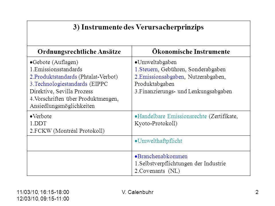 11/03/10, 16:15-18:00 12/03/10, 09:15-11:00 V. Calenbuhr2 3) Instrumente des Verursacherprinzips Ordnungsrechtliche AnsätzeÖkonomische Instrumente Geb