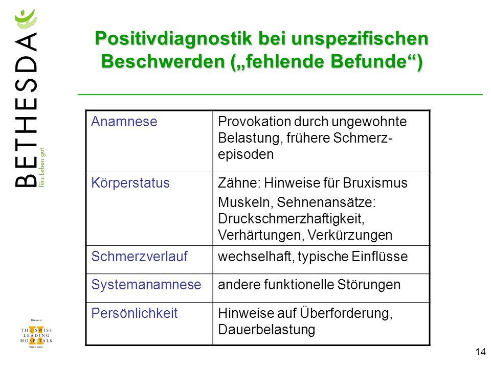 14 Positivdiagnostik bei unspezifischen Beschwerden (fehlende Befunde) AnamneseProvokation durch ungewohnte Belastung, frühere Schmerz- episoden Körpe