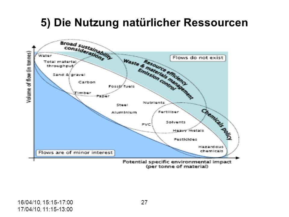 16/04/10, 15:15-17:00 17/04/10, 11:15-13:00 27 5) Die Nutzung natürlicher Ressourcen