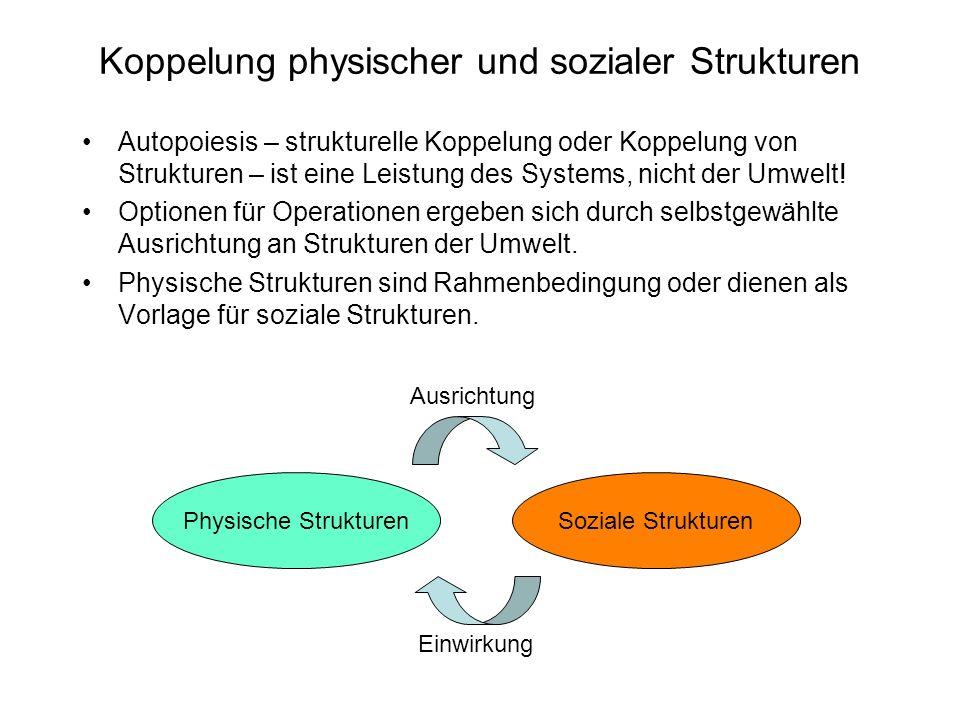 Koppelung physischer und sozialer Strukturen Physische StrukturenSoziale Strukturen Einwirkung Ausrichtung Autopoiesis – strukturelle Koppelung oder Koppelung von Strukturen – ist eine Leistung des Systems, nicht der Umwelt.