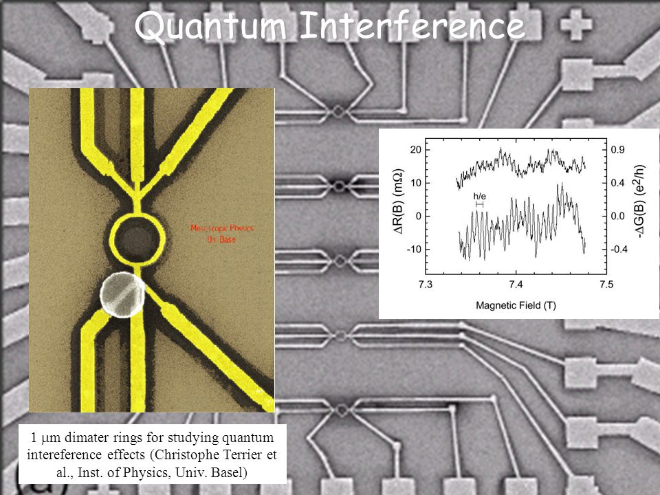 Physik 2 28. Mai 200416 1 m dimater rings for studying quantum intereference effects (Christophe Terrier et al., Inst. of Physics, Univ. Basel) Quantu