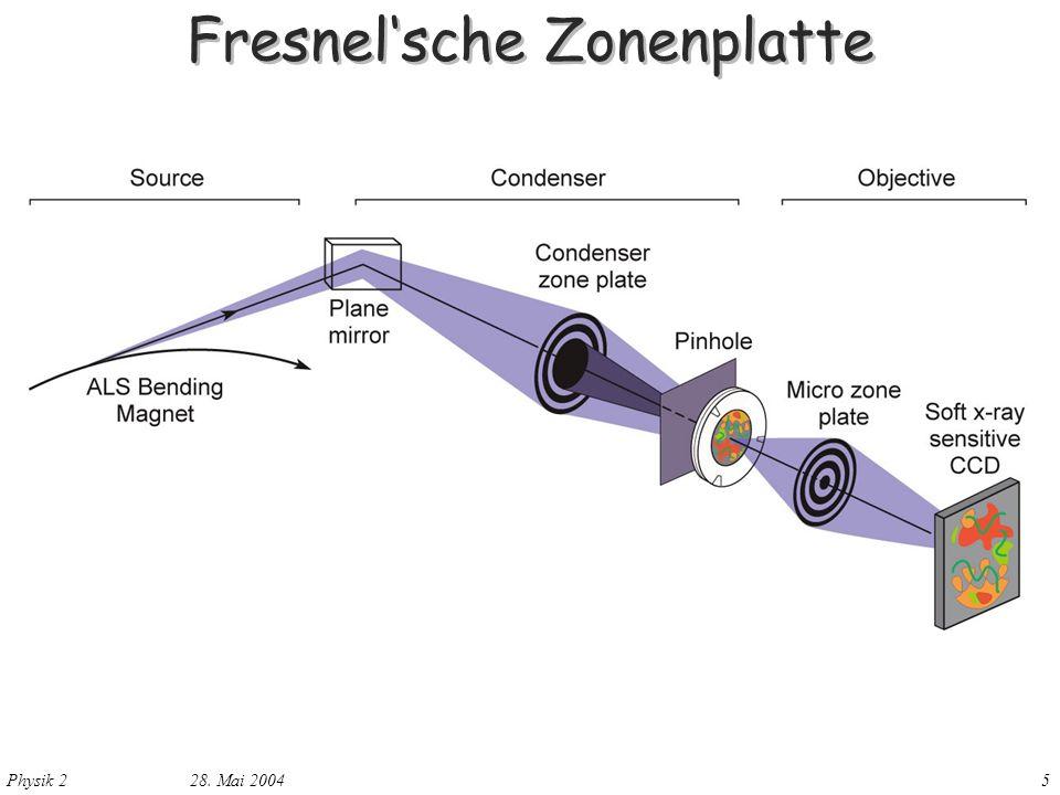 Physik 2 28. Mai 20045 Fresnelsche Zonenplatte